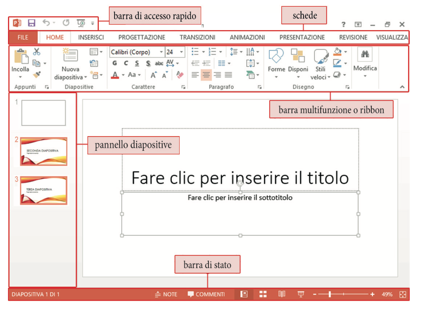 presentazioni con Power Point